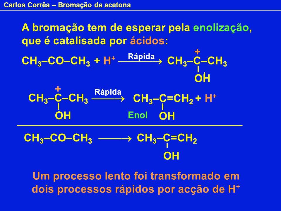 Carlos Corrêa – Bromação da acetona A bromação tem de esperar pela enolização, que é catalisada por ácidos: CH 3 –CO–CH 3 + H + CH 3 –C–CH 3 CH 3 –C=C