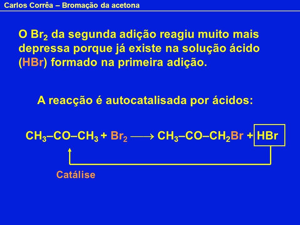 Carlos Corrêa – Bromação da acetona O Br 2 da segunda adição reagiu muito mais depressa porque já existe na solução ácido (HBr) formado na primeira ad