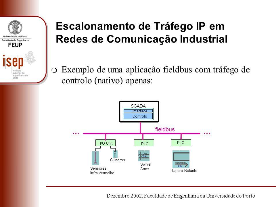Dezembro 2002, Faculdade de Engenharia da Universidade do Porto Escalonamento de Tráfego IP em Redes de Comunicação Industrial m Exemplo de uma aplica
