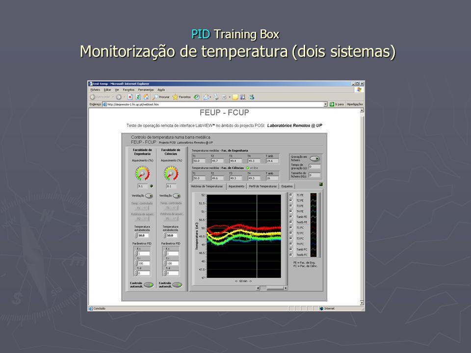 PID Training Box Monitorização de temperatura (dois sistemas)