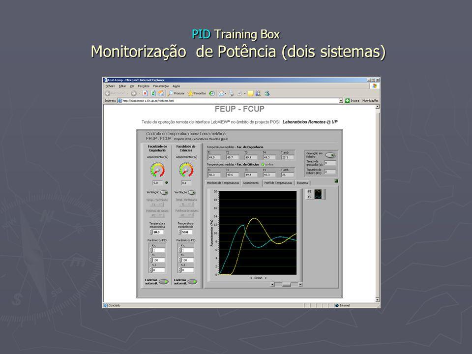 PID Training Box Monitorização de Potência (dois sistemas)