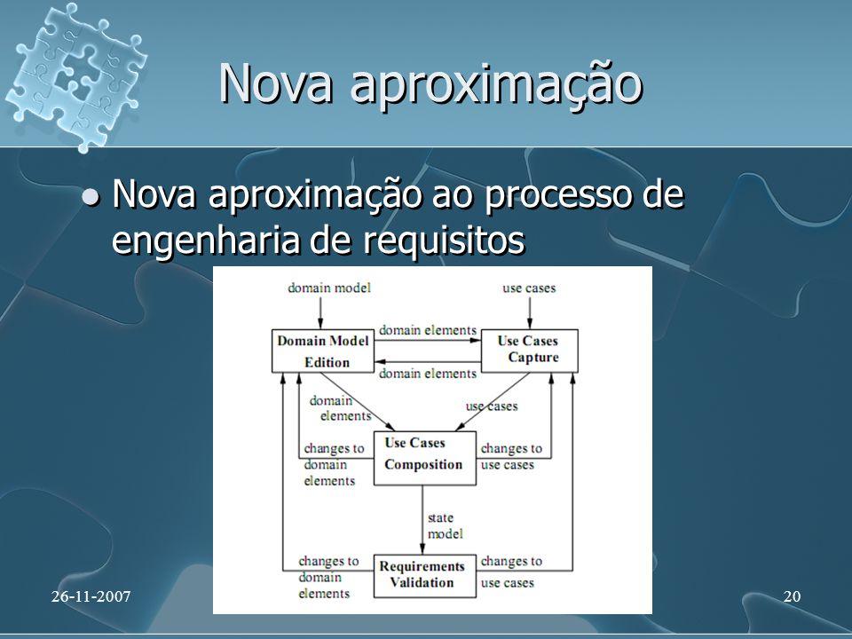 Nova aproximação Nova aproximação ao processo de engenharia de requisitos 26-11-2007ERSS20