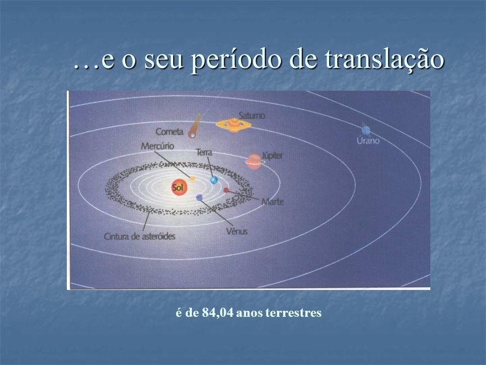 A sua temperatura máxima é de -216º na parte superior das nuvens, porque este fica nas partes externas mais frias do Sistema Solar