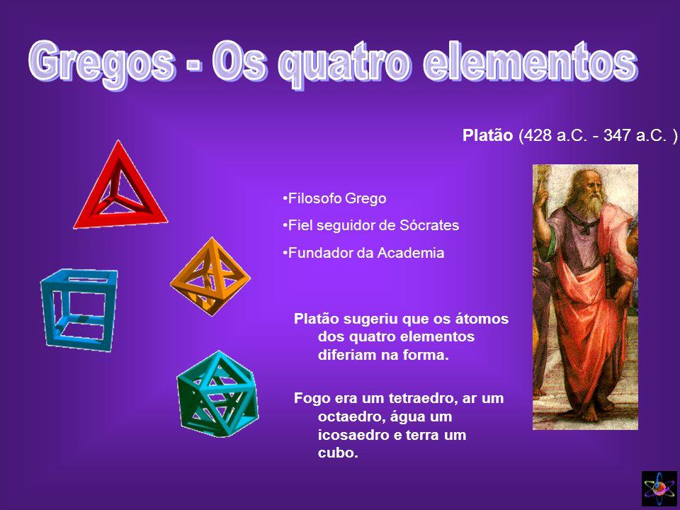 Platão (428 a.C. - 347 a.C. ) Filosofo Grego Fiel seguidor de Sócrates Fundador da Academia Platão sugeriu que os átomos dos quatro elementos diferiam