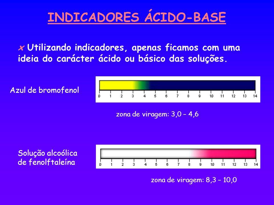 x Utilizando indicadores, apenas ficamos com uma ideia do carácter ácido ou básico das soluções. INDICADORES ÁCIDO-BASE Azul de bromofenol Solução alc