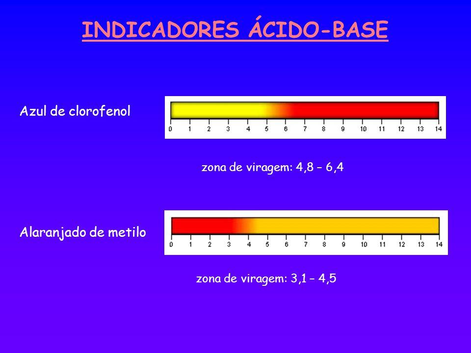 Alaranjado de metilo INDICADORES ÁCIDO-BASE zona de viragem: 3,1 – 4,5 zona de viragem: 4,8 – 6,4 Azul de clorofenol