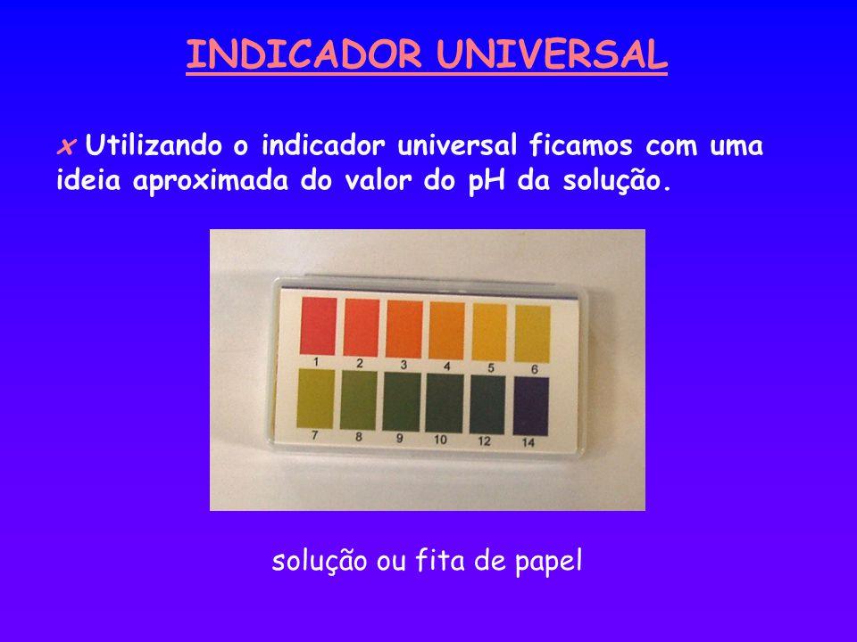 INDICADOR UNIVERSAL solução ou fita de papel x Utilizando o indicador universal ficamos com uma ideia aproximada do valor do pH da solução.