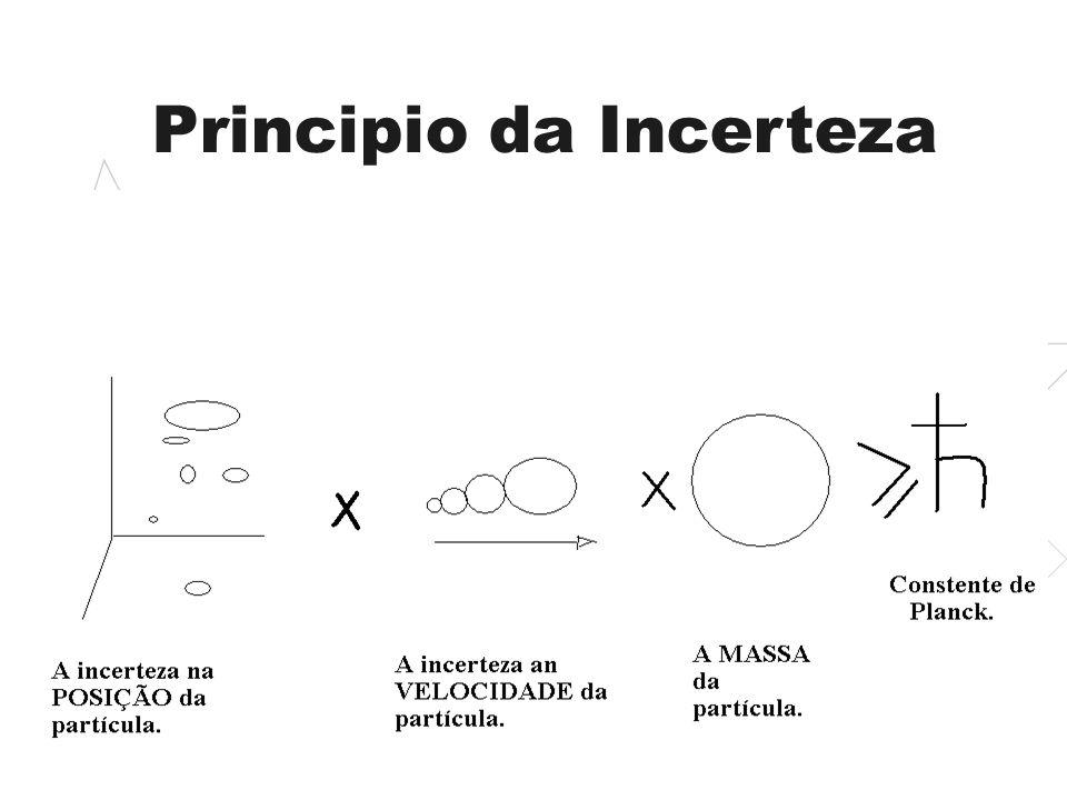 Principio da Incerteza