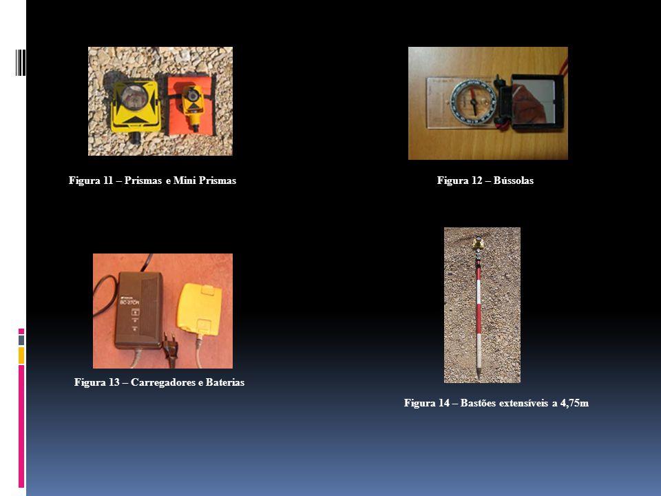 Figura 14 – Bastões extensíveis a 4,75m Figura 11 – Prismas e Mini Prismas Figura 13 – Carregadores e Baterias Figura 12 – Bússolas