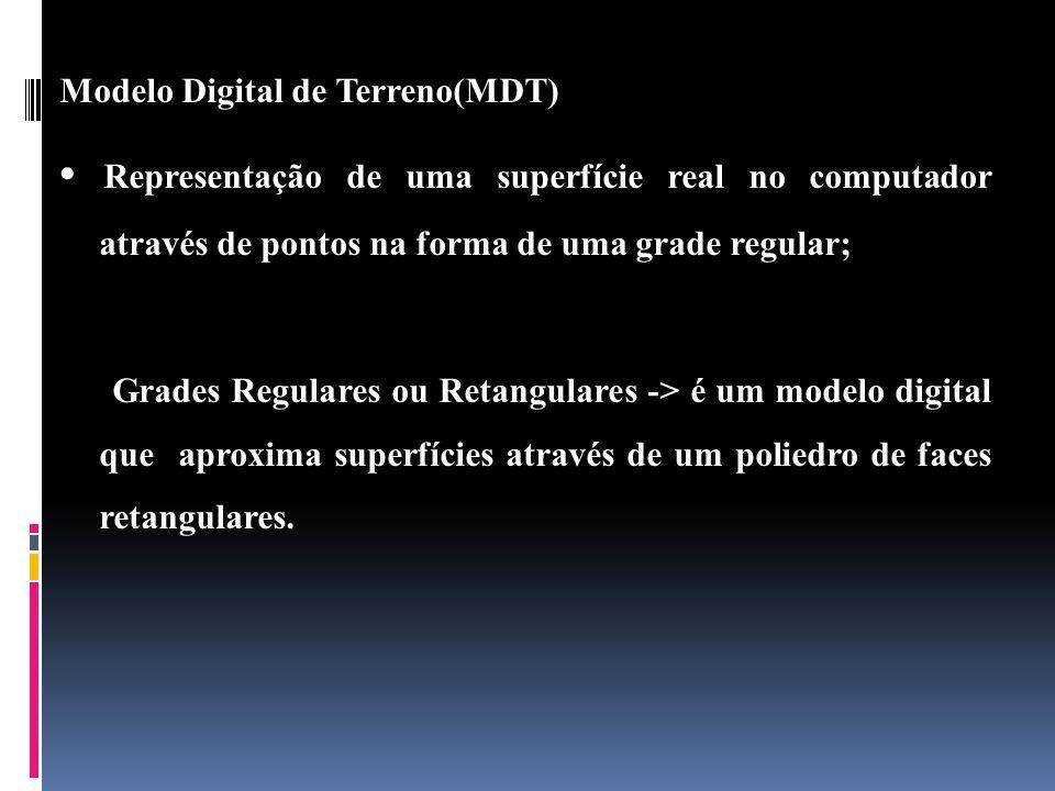 Modelo Digital de Terreno(MDT) Representação de uma superfície real no computador através de pontos na forma de uma grade regular; Grades Regulares ou Retangulares -> é um modelo digital que aproxima superfícies através de um poliedro de faces retangulares.