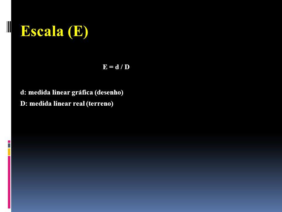 Escala (E) E = d / D d: medida linear gráfica (desenho) D: medida linear real (terreno)