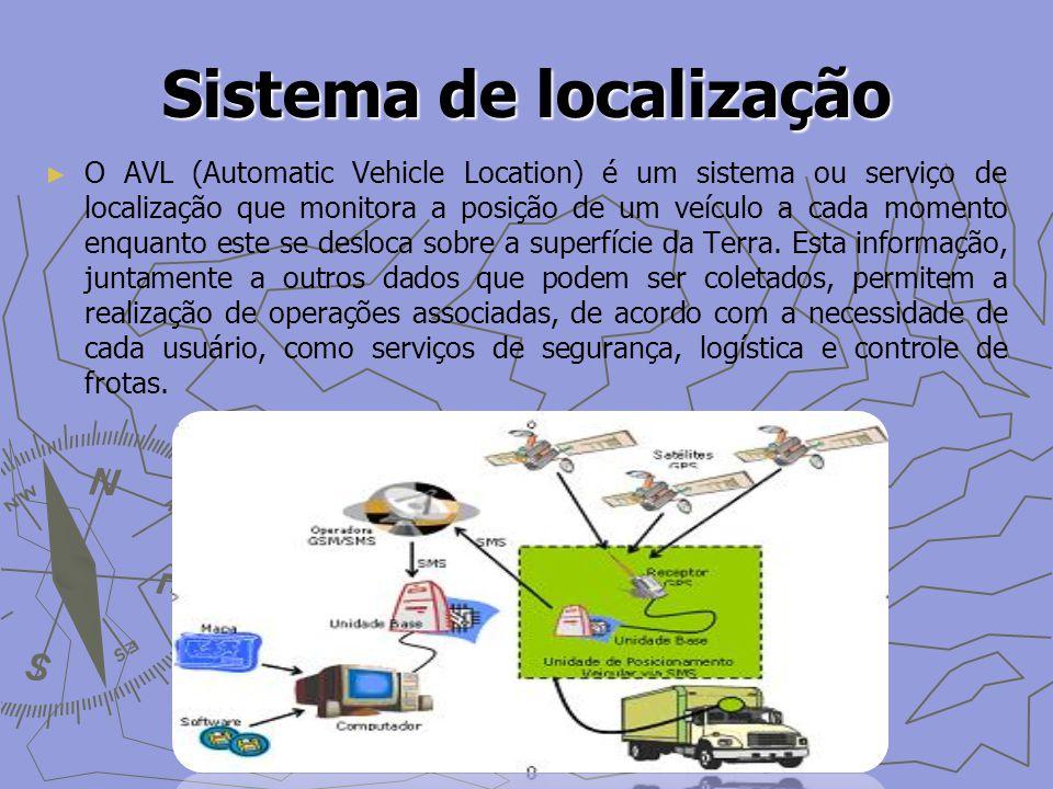 Sistema de localização O AVL (Automatic Vehicle Location) é um sistema ou serviço de localização que monitora a posição de um veículo a cada momento enquanto este se desloca sobre a superfície da Terra.