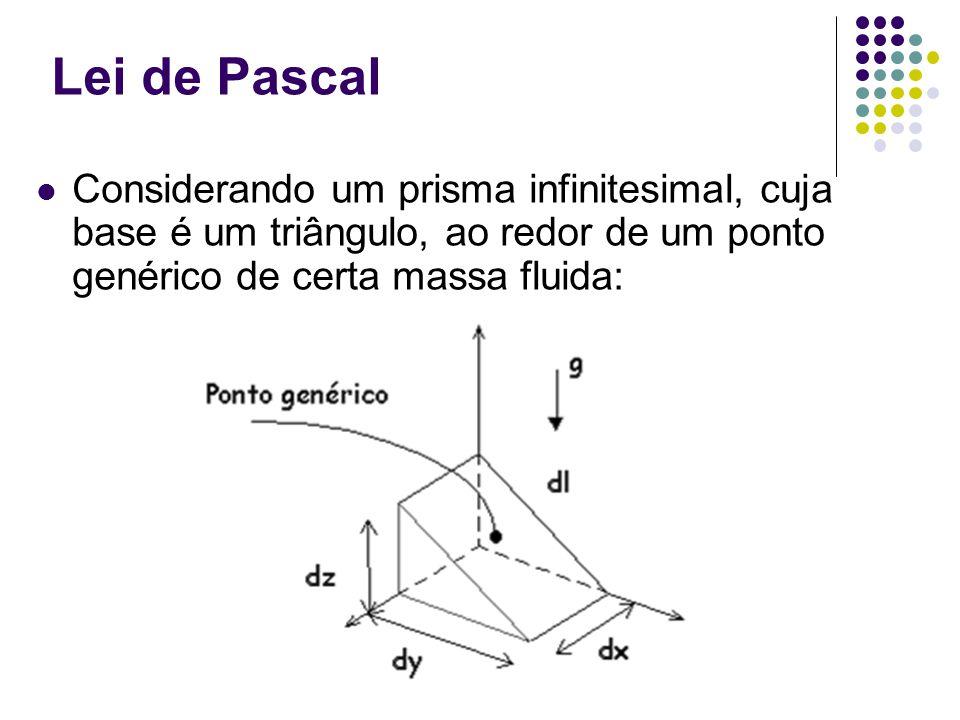 Considerando um prisma infinitesimal, cuja base é um triângulo, ao redor de um ponto genérico de certa massa fluida: Lei de Pascal