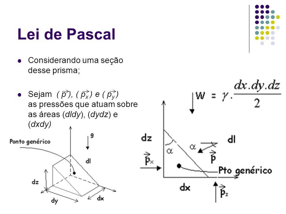 Lei de Pascal Considerando uma seção desse prisma; Sejam ( p ), ( p x ) e ( p y ) as pressões que atuam sobre as áreas (dldy), (dydz) e (dxdy)