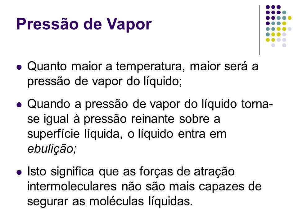 Pressão de Vapor Quanto maior a temperatura, maior será a pressão de vapor do líquido; Quando a pressão de vapor do líquido torna- se igual à pressão
