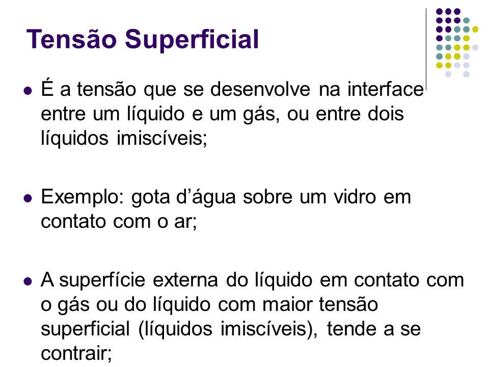 Tensão Superficial É a tensão que se desenvolve na interface entre um líquido e um gás, ou entre dois líquidos imiscíveis; Exemplo: gota dágua sobre u