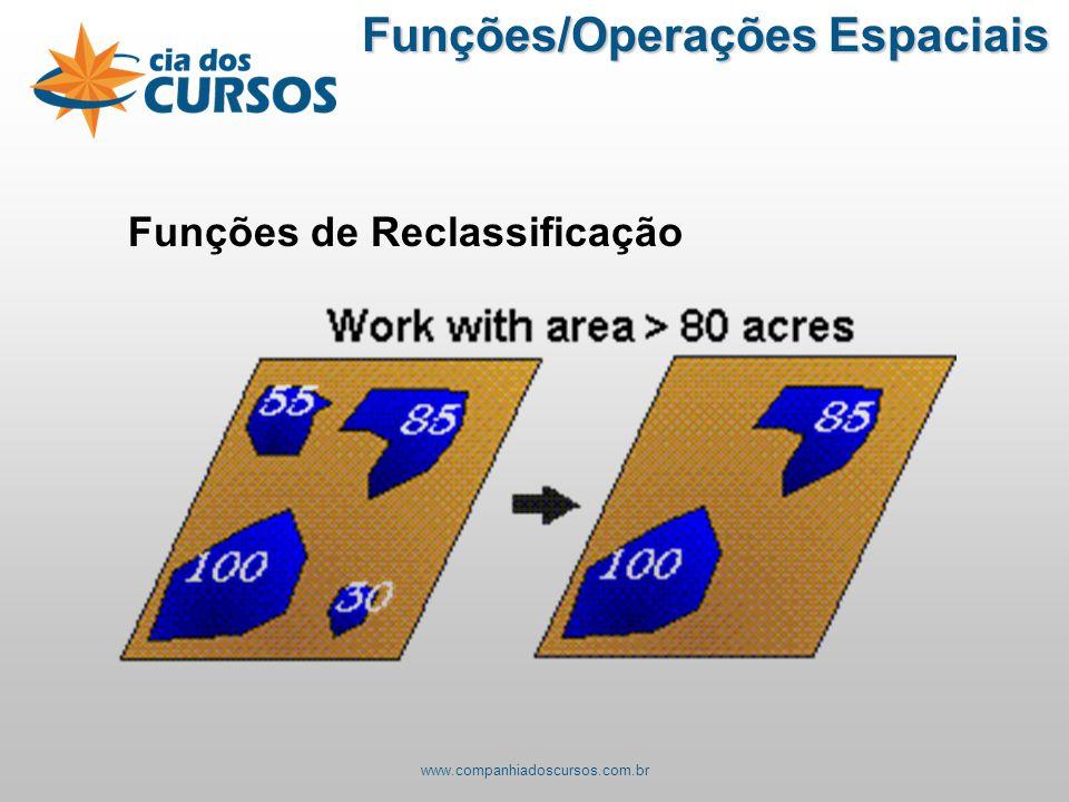 Funções de Reclassificação www.companhiadoscursos.com.br Funções/Operações Espaciais