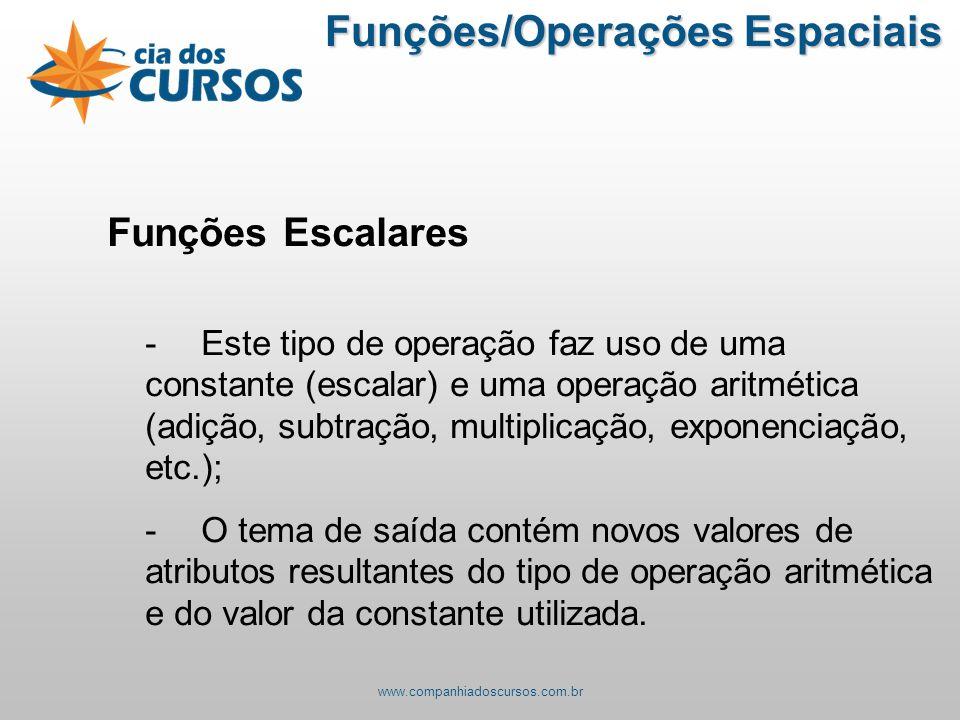 Funções Escalares -Este tipo de operação faz uso de uma constante (escalar) e uma operação aritmética (adição, subtração, multiplicação, exponenciação