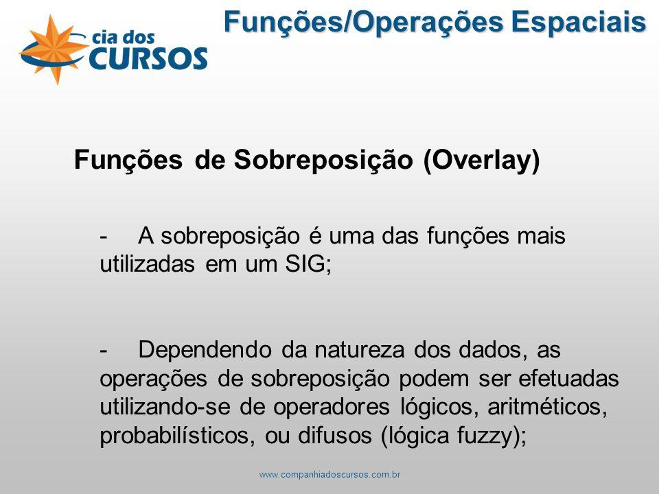 Funções de Sobreposição (Overlay) -A sobreposição é uma das funções mais utilizadas em um SIG; -Dependendo da natureza dos dados, as operações de sobr