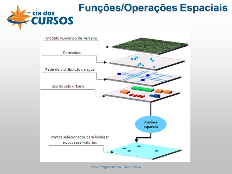 www.companhiadoscursos.com.br