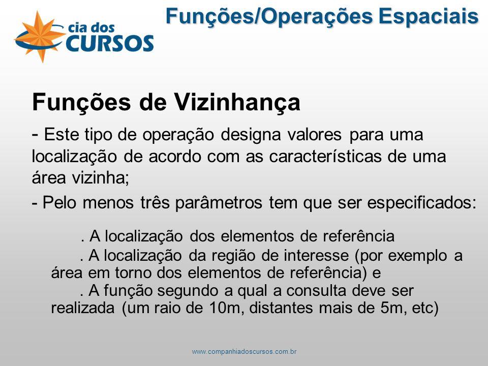 Funções de Vizinhança - Este tipo de operação designa valores para uma localização de acordo com as características de uma área vizinha; - Pelo menos