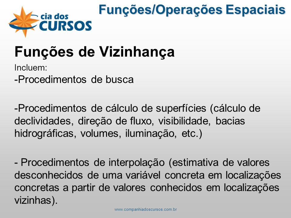 Funções de Vizinhança Incluem: -Procedimentos de busca -Procedimentos de cálculo de superfícies (cálculo de declividades, direção de fluxo, visibilida