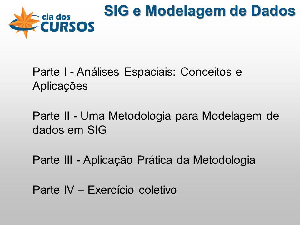SIG e Modelagem de Dados Parte I - Análises Espaciais: Conceitos e Aplicações Parte II - Uma Metodologia para Modelagem de dados em SIG Parte III - Aplicação Prática da Metodologia Parte IV – Exercício coletivo