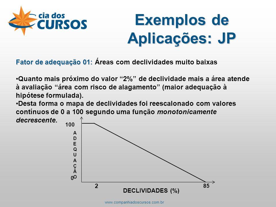 Fator de adequação 01: Fator de adequação 01: Áreas com declividades muito baixas Quanto mais próximo do valor 2% de declividade mais a área atende à