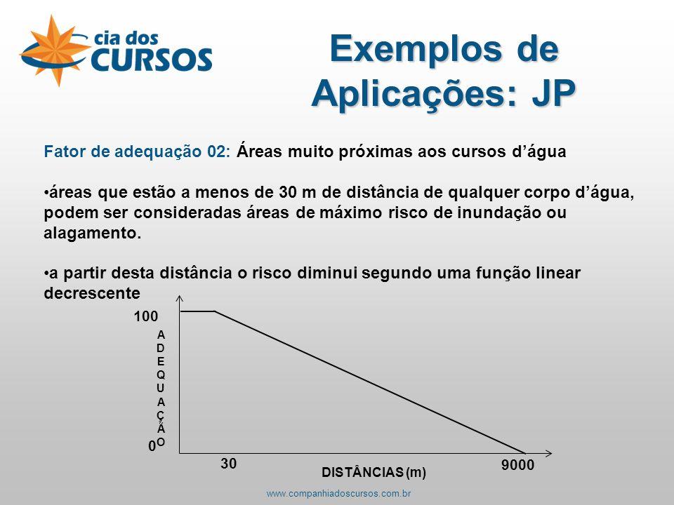 Fator de adequação 02: Áreas muito próximas aos cursos dágua áreas que estão a menos de 30 m de distância de qualquer corpo dágua, podem ser considera