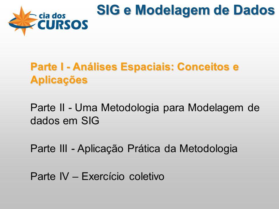 SIG e Modelagem de Dados Parte I - Análises Espaciais: Conceitos e Aplicações Parte II - Uma Metodologia para Modelagem de dados em SIG Parte III - Ap