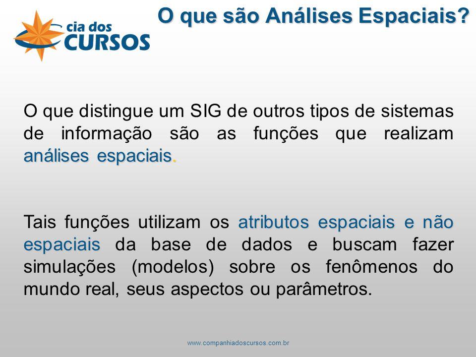 Funções de Sobreposição (Overlay) www.companhiadoscursos.com.br Funções/Operações Espaciais