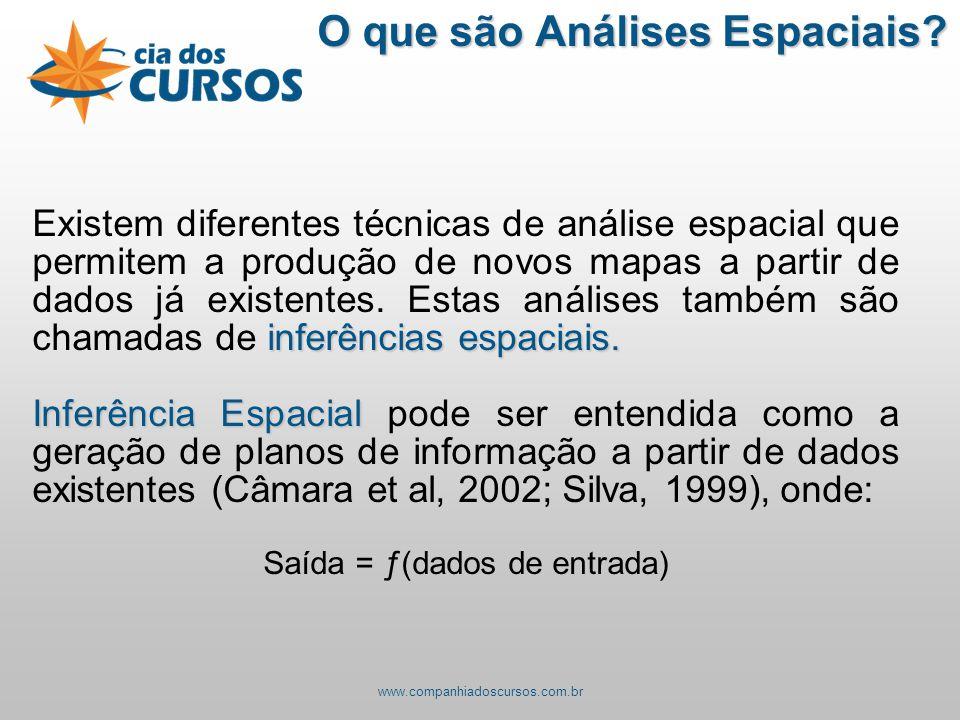 Elaboração dos Critérios para a Análise: Obtenção das declividades Exemplos de Aplicações: JP