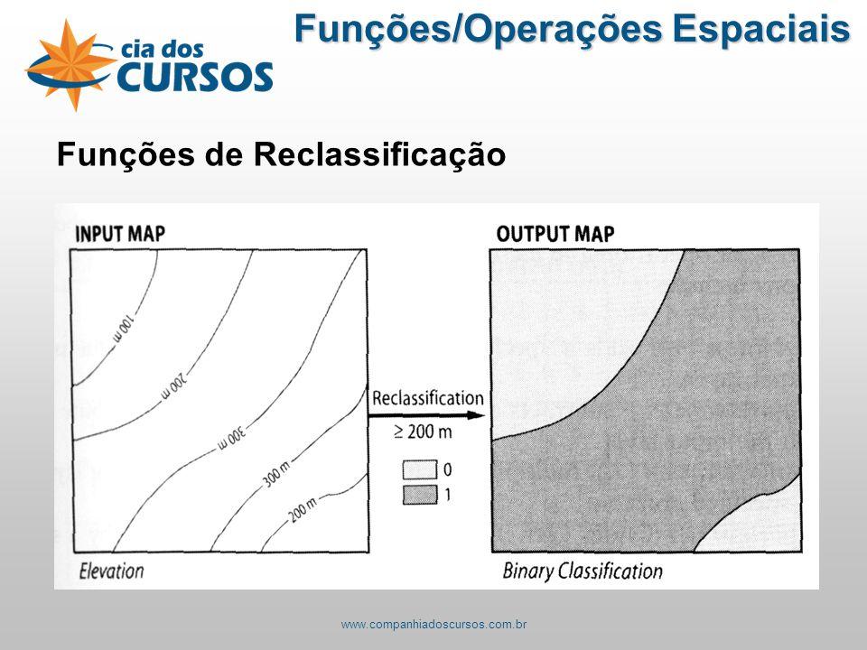 Funções de Reclassificação Funções/Operações Espaciais www.companhiadoscursos.com.br