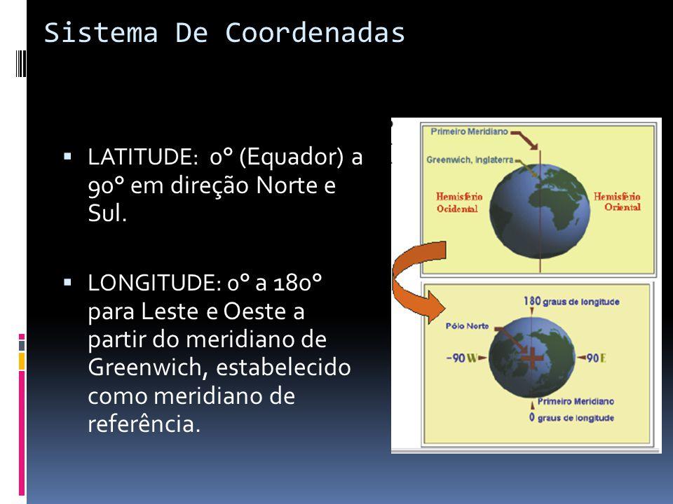 Sistema De Coordenadas Os sistemas de coordenadas são necessários para expressar a posição de pontos sobre uma superfície. O sistema de coordenadas pe