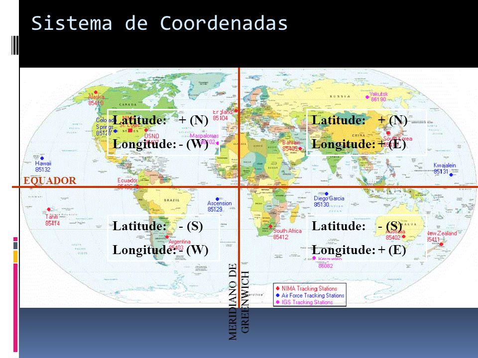 Por convenção, latitudes no hemisfério norte são consideradas positivas (52°N ou 52°) e latitudes do hemisfério sul negativas (30°S ou -30°). As longi