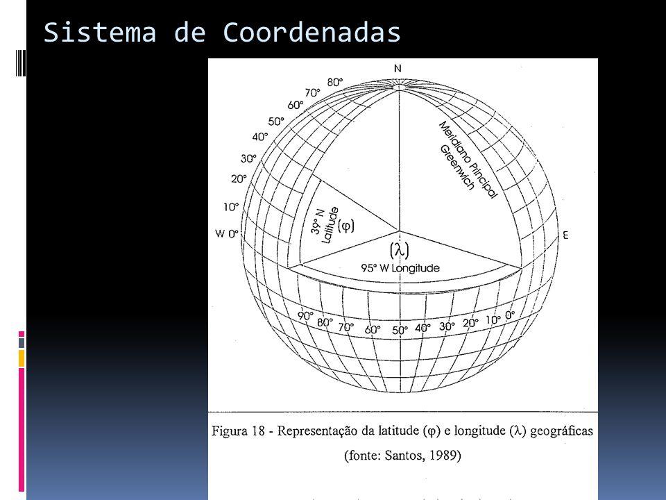 Latitude: + (N) Longitude: - (W) Latitude: - (S) Longitude: - (W) Latitude: - (S) Longitude: + (E) Latitude: + (N) Longitude: + (E) EQUADOR MERIDIANO