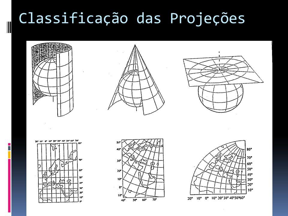 Superfície De Projeção Plana Cônica Cilindrica Classificação das Projeções