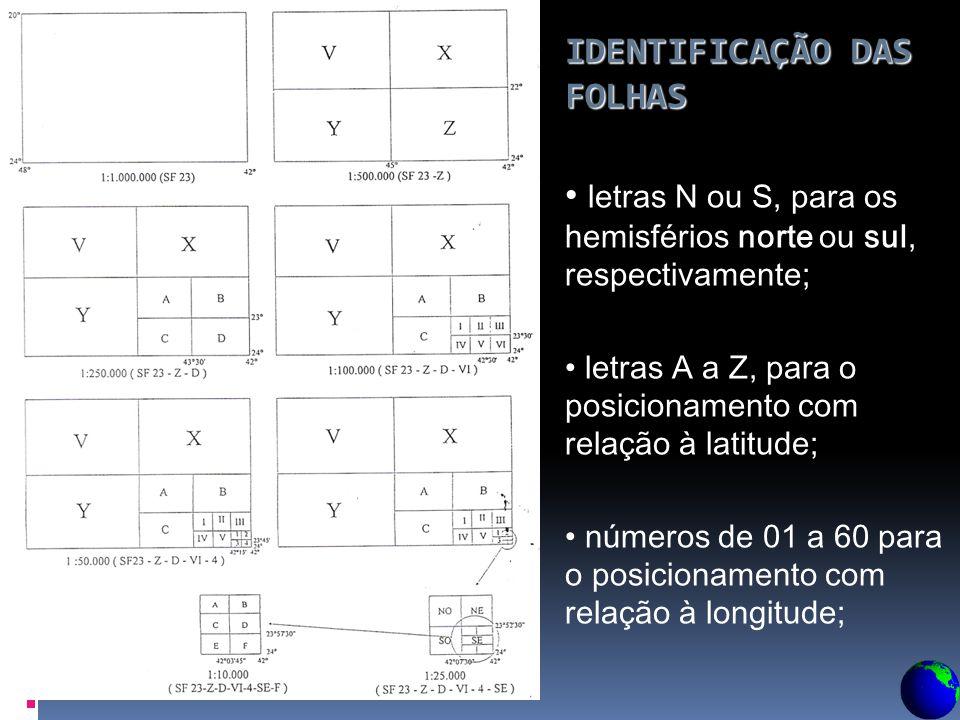 No início do século XX, foi elaborada a Carta Internacional ao Milionésimo (CIM), a qual o Brasil baseou-se para elaborar a sua. Cartas ao milionésimo