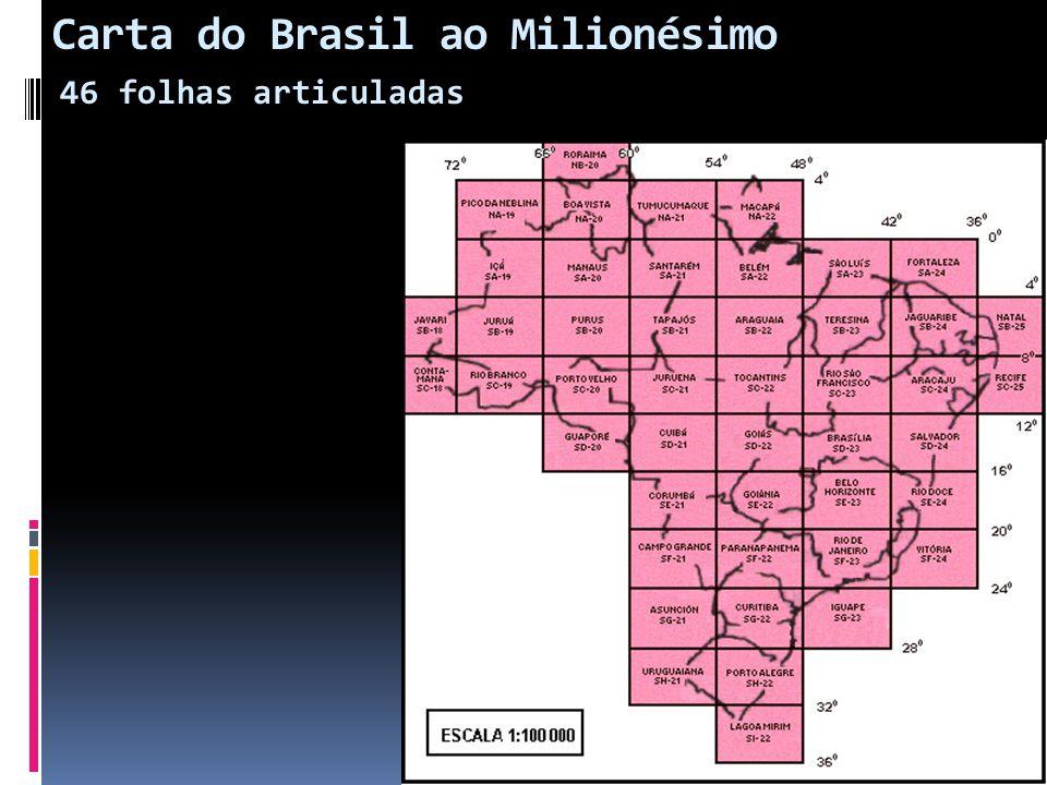 15:26:15 Sistema de Referências das folhas da CIM (Hemisfério Sul)
