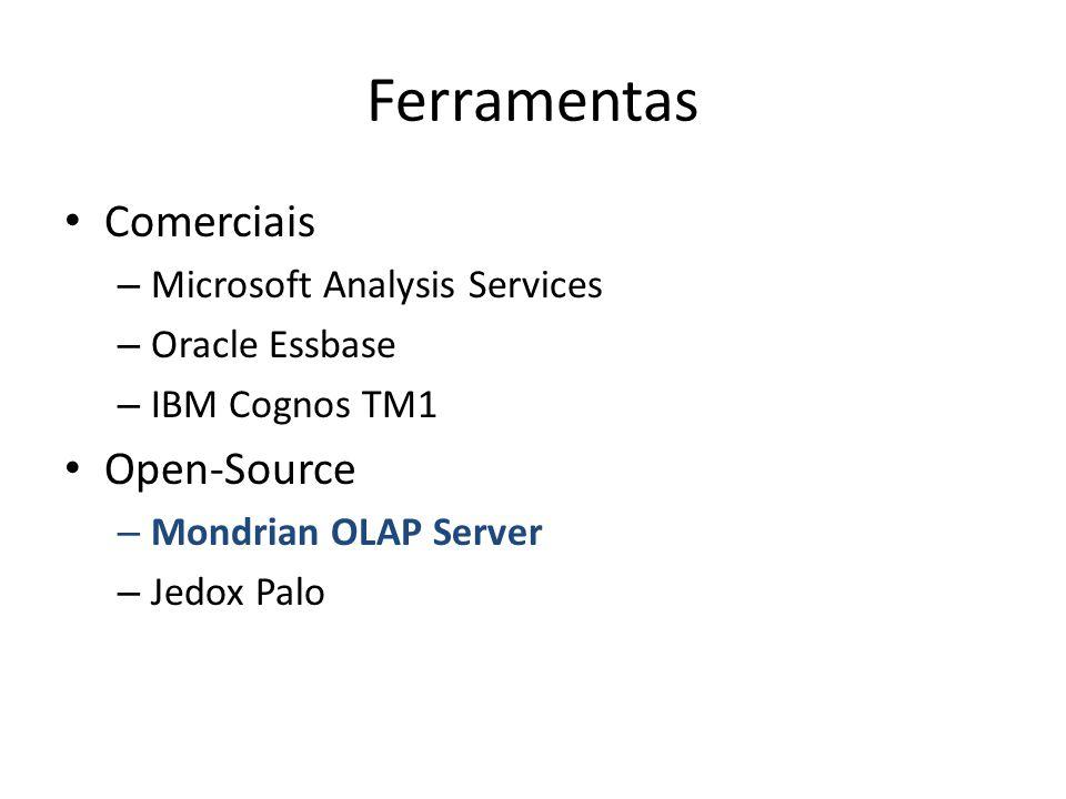 Ferramentas Comerciais – Microsoft Analysis Services – Oracle Essbase – IBM Cognos TM1 Open-Source – Mondrian OLAP Server – Jedox Palo