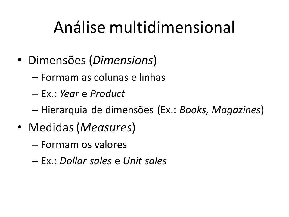 Análise multidimensional Dimensões (Dimensions) – Formam as colunas e linhas – Ex.: Year e Product – Hierarquia de dimensões (Ex.: Books, Magazines) M