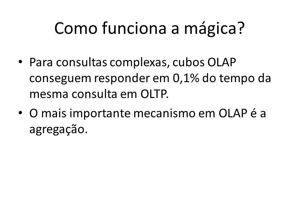 Como funciona a mágica? Para consultas complexas, cubos OLAP conseguem responder em 0,1% do tempo da mesma consulta em OLTP. O mais importante mecanis
