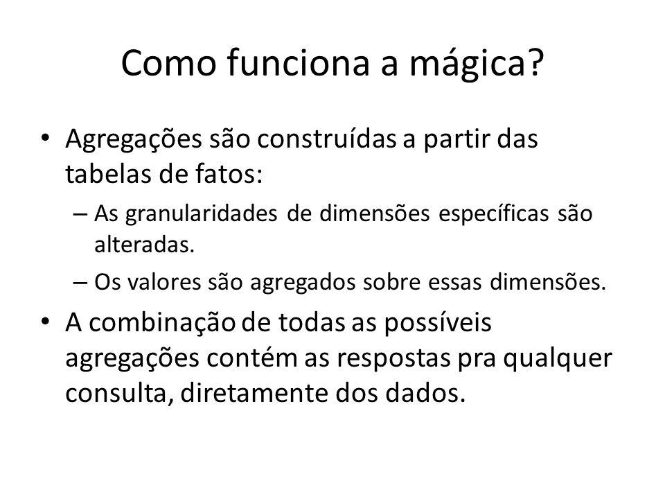 Como funciona a mágica? Agregações são construídas a partir das tabelas de fatos: – As granularidades de dimensões específicas são alteradas. – Os val