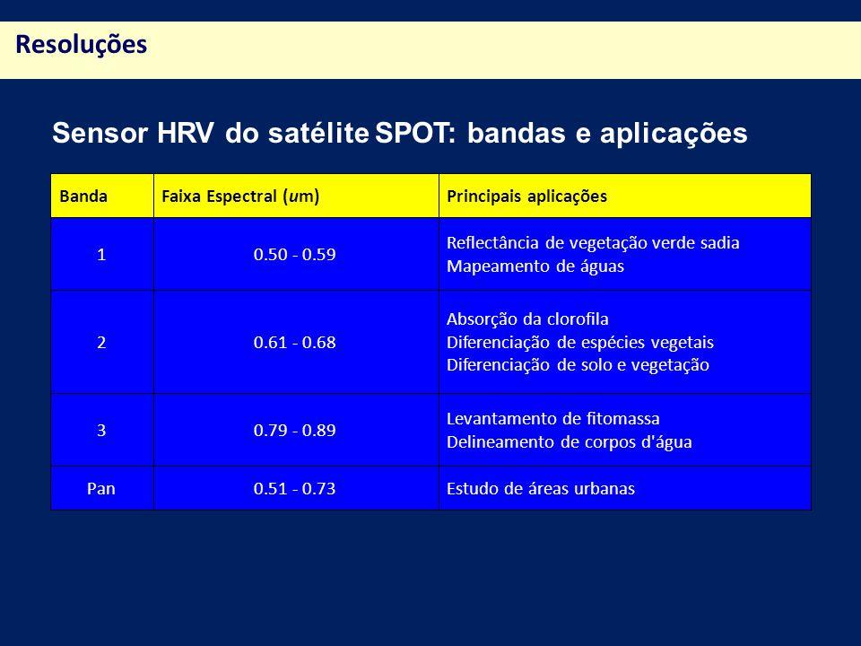 Estudo de áreas urbanas0.51 - 0.73Pan Levantamento de fitomassa Delineamento de corpos d água 0.79 - 0.893 Absorção da clorofila Diferenciação de espécies vegetais Diferenciação de solo e vegetação 0.61 - 0.682 Reflectância de vegetação verde sadia Mapeamento de águas 0.50 - 0.591 Principais aplicaçõesFaixa Espectral (um)Banda Sensor HRV do satélite SPOT: bandas e aplicações Resoluções