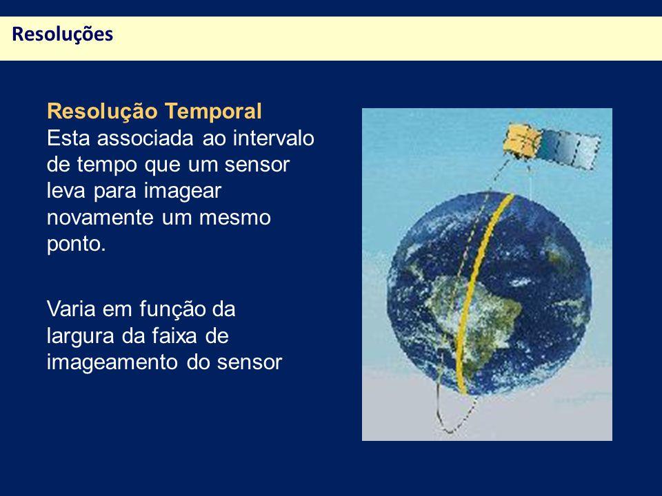 Varia em função da largura da faixa de imageamento do sensor Resolução Temporal Esta associada ao intervalo de tempo que um sensor leva para imagear novamente um mesmo ponto.