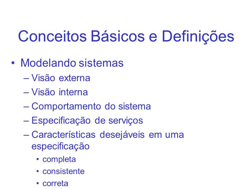 Conceitos Básicos e Definições Modelando sistemas –Visão externa –Visão interna –Comportamento do sistema –Especificação de serviços –Características desejáveis em uma especificação completa consistente correta