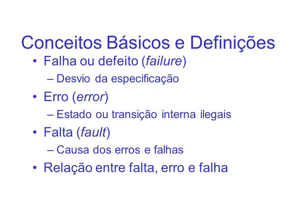 Conceitos Básicos e Definições Falha ou defeito (failure) –Desvio da especificação Erro (error) –Estado ou transição interna ilegais Falta (fault) –Causa dos erros e falhas Relação entre falta, erro e falha