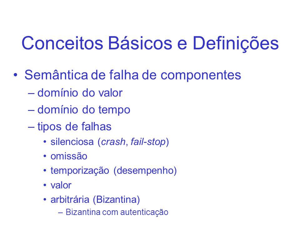 Conceitos Básicos e Definições Semântica de falha de componentes –domínio do valor –domínio do tempo –tipos de falhas silenciosa (crash, fail-stop) omissão temporização (desempenho) valor arbitrária (Bizantina) –Bizantina com autenticação