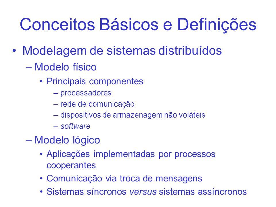 Conceitos Básicos e Definições Modelagem de sistemas distribuídos –Modelo físico Principais componentes –processadores –rede de comunicação –dispositivos de armazenagem não voláteis –software –Modelo lógico Aplicações implementadas por processos cooperantes Comunicação via troca de mensagens Sistemas síncronos versus sistemas assíncronos
