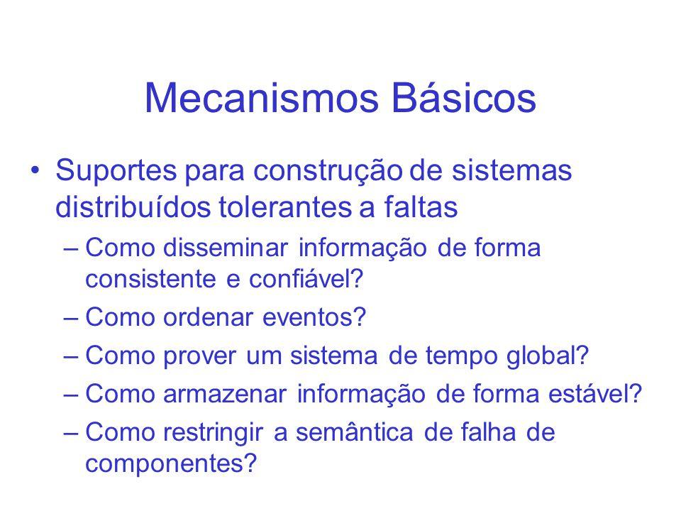Mecanismos Básicos Suportes para construção de sistemas distribuídos tolerantes a faltas –Como disseminar informação de forma consistente e confiável.